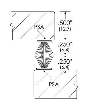 Product Specs of Zero International 137P Pile Brush Weatherstrip on Sliding Glass Doors