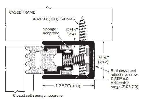Product specs for z170