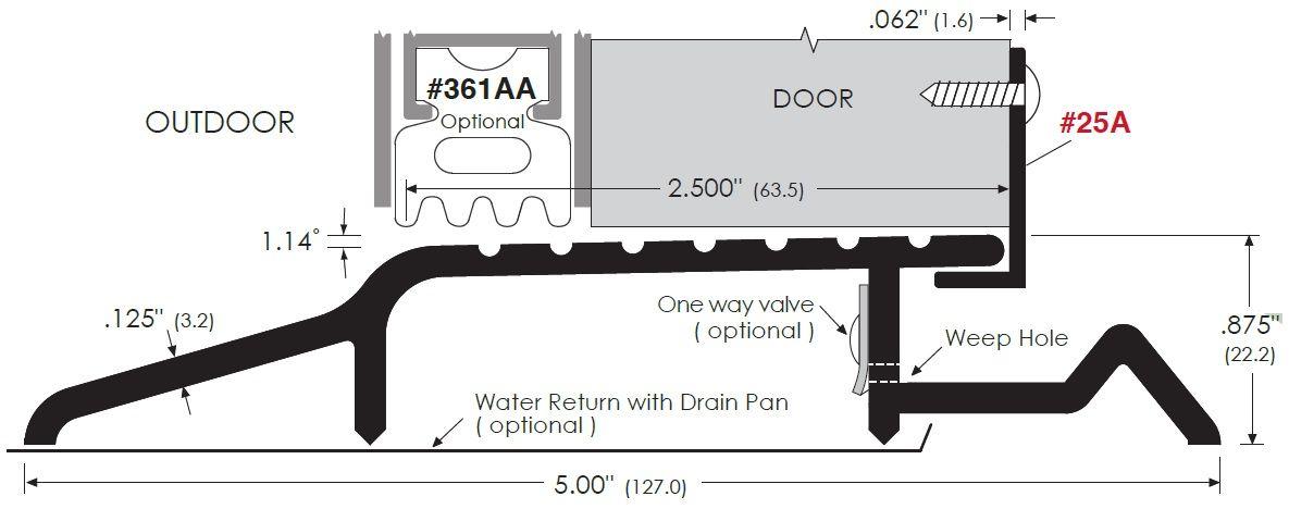 Exterior Doorway Sealing System For Residential Doors