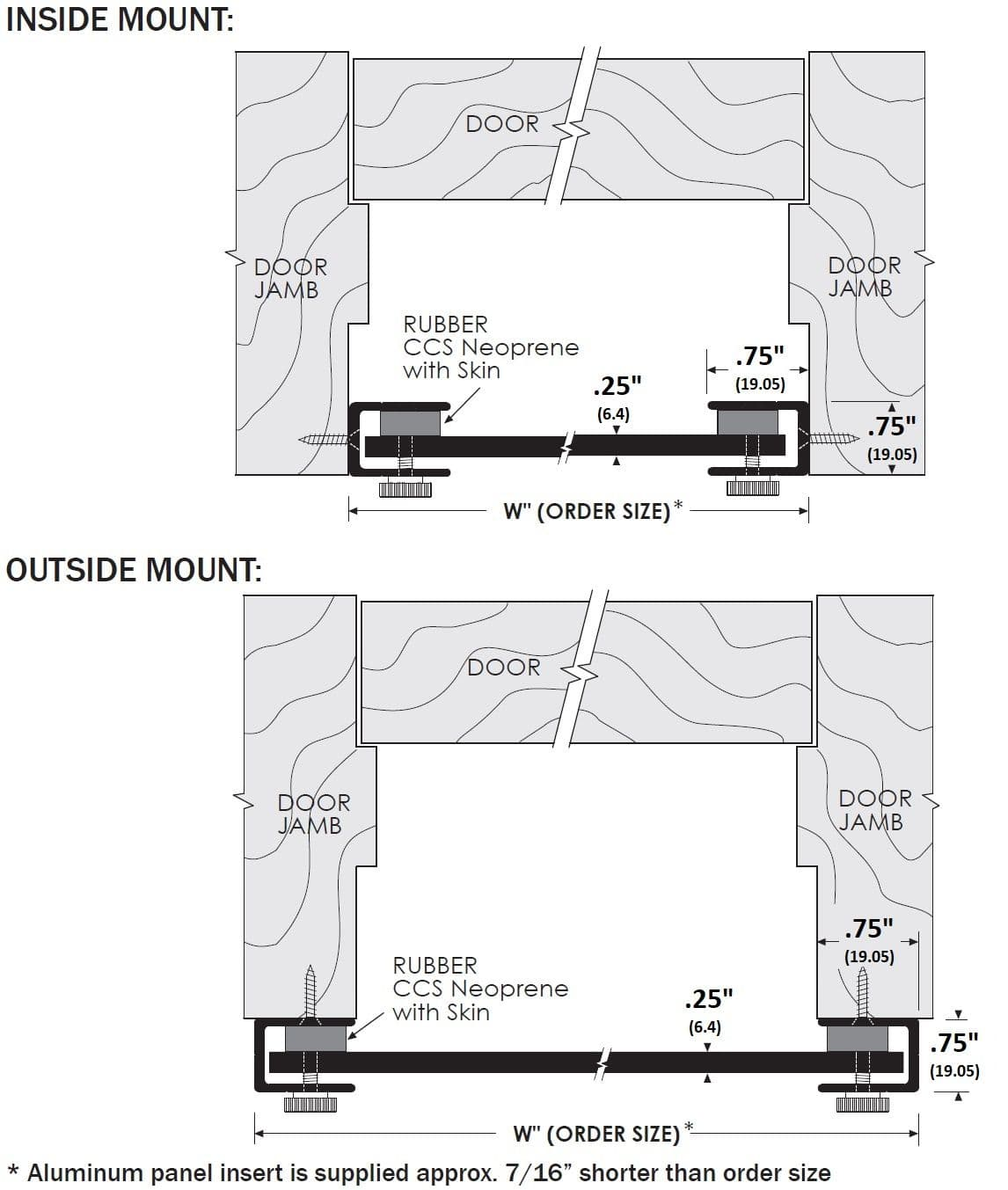 Mounting Options of TH72070 Flood Barrier Shield