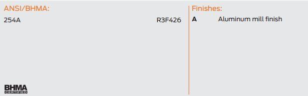compliance details z254