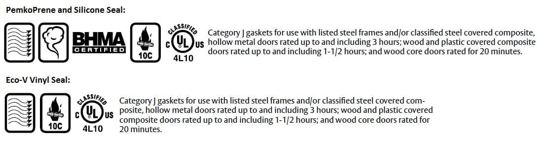 Compliance Details of Door Gasket with Rubber Seal by Pemko