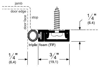Door Gasket with Triple Foam Seal by Pemko - 29313