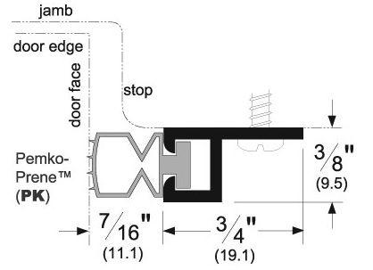 Product Specs of Door Gasket with PemkoPrene Seal