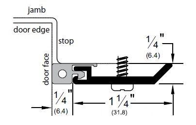 Product Specs of Door Gasket with Sponge EPDM Seal - P315