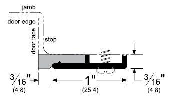 Door Gasket for Header and Jamb with Sponge Neoprene Seal