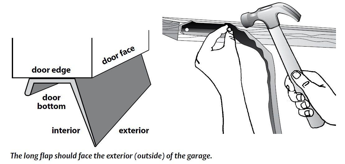 Installation Guide for Vinyl Flange Door Bottom Sweep for Garage Doors by Pemko