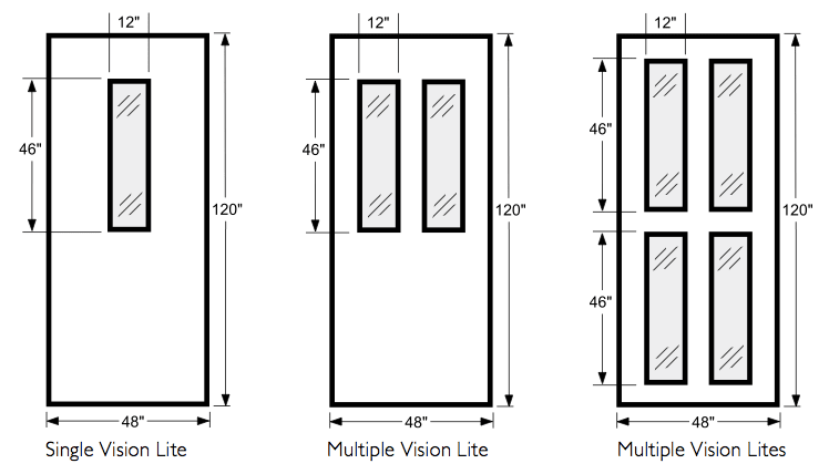 ... Lites of Wood Door · Metal Doors Application for glazing tape ...  sc 1 st  Trademark Hardware & Fire Glazing Tape for Vision Lites in Entrances with 90- Min. Fire ...