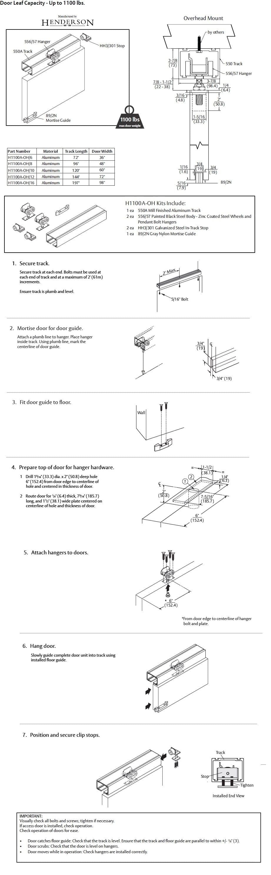 Pc Henderson H1100a Sliding Door Mounting Kit 1100 Lbs Trademark