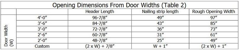 Hager 9850 Pocket Door Sets Door Width Options