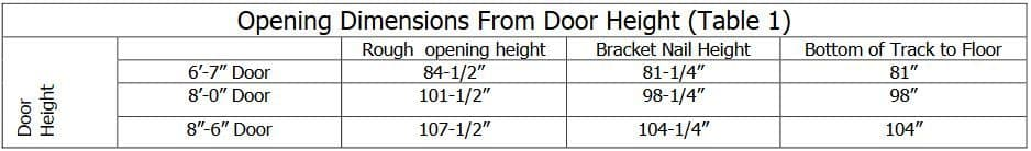 Hager 9850 Opening Dimensions