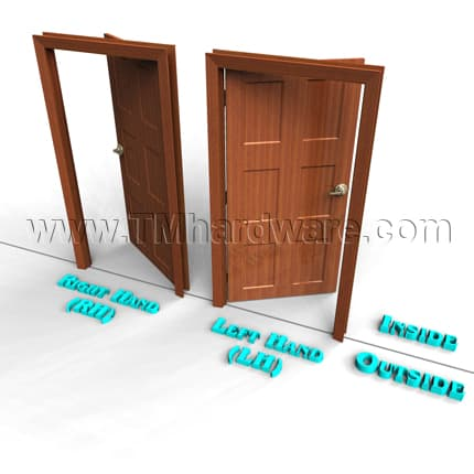 Most Exterior Doors Such As Patio Doors Swing Outward Can Also Apply To An Interior Room That Swings Out Into A Hallway